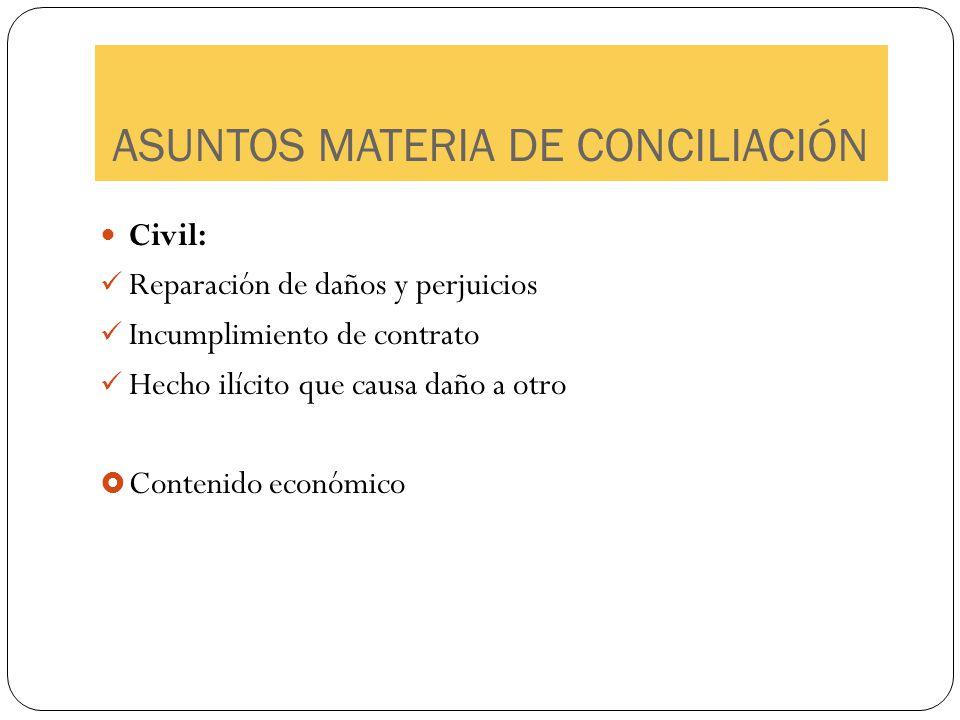 ASUNTOS MATERIA DE CONCILIACIÓN Civil: Reparación de daños y perjuicios Incumplimiento de contrato Hecho ilícito que causa daño a otro Contenido econó