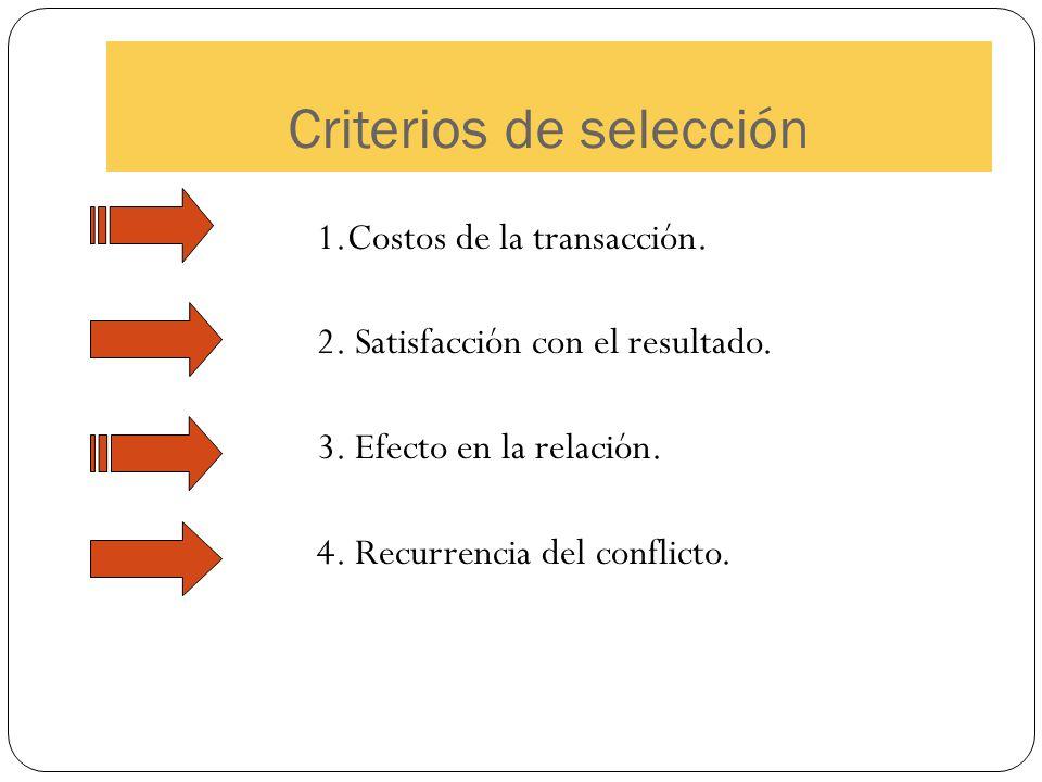 Criterios de selección 1.Costos de la transacción. 2. Satisfacción con el resultado. 3. Efecto en la relación. 4. Recurrencia del conflicto.