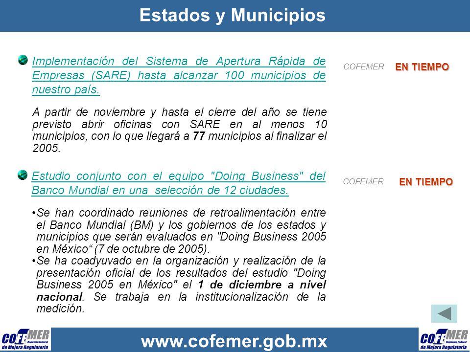 www.cofemer.gob.mx Estados y Municipios Implementación del Sistema de Apertura Rápida de Empresas (SARE) hasta alcanzar 100 municipios de nuestro país