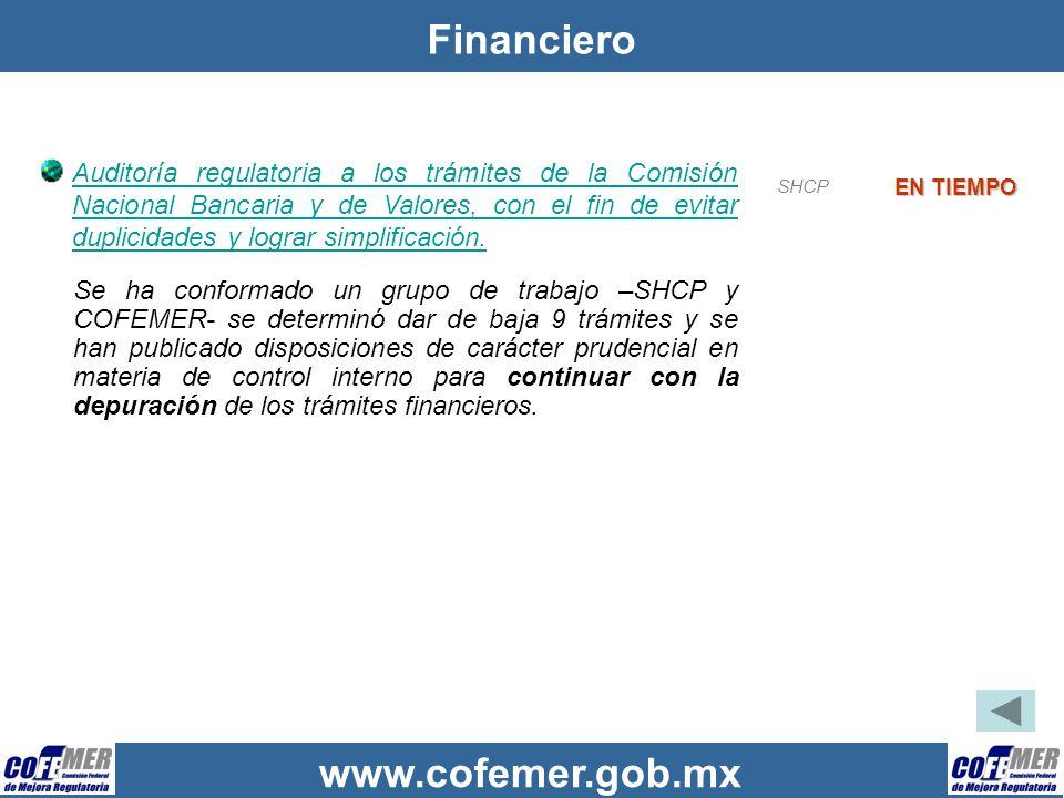 www.cofemer.gob.mx Financiero Auditoría regulatoria a los trámites de la Comisión Nacional Bancaria y de Valores, con el fin de evitar duplicidades y