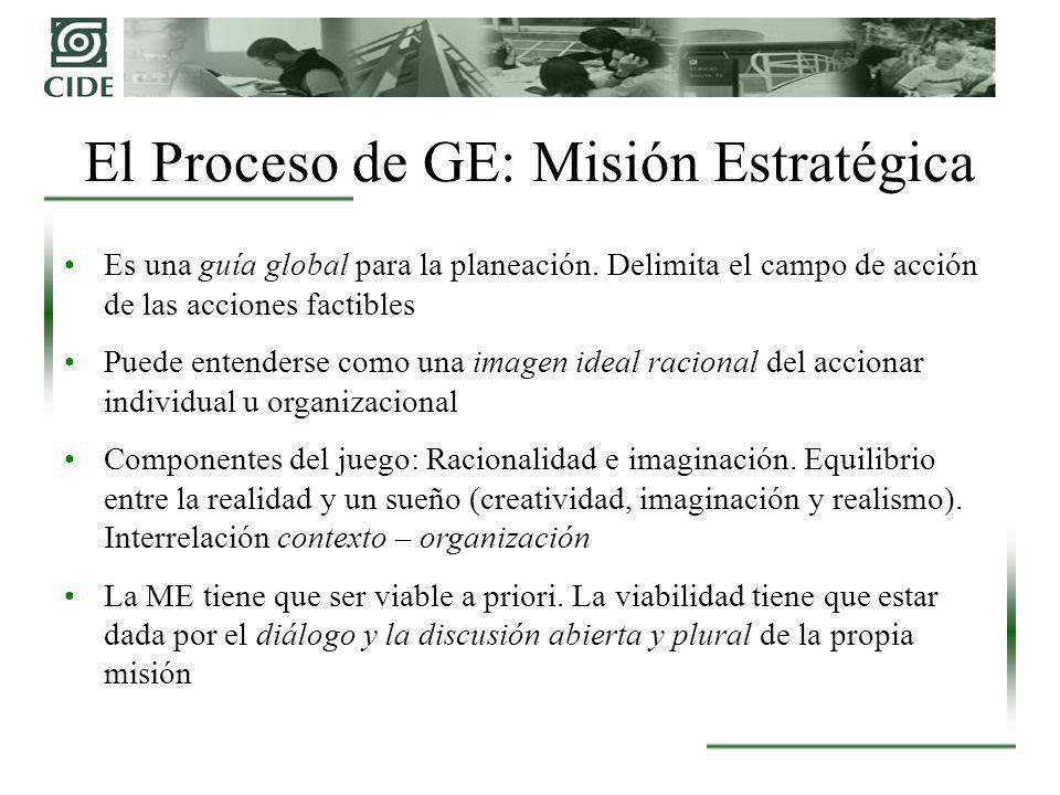 El Proceso de GE: Misión Estratégica Es una guía global para la planeación. Delimita el campo de acción de las acciones factibles Puede entenderse com