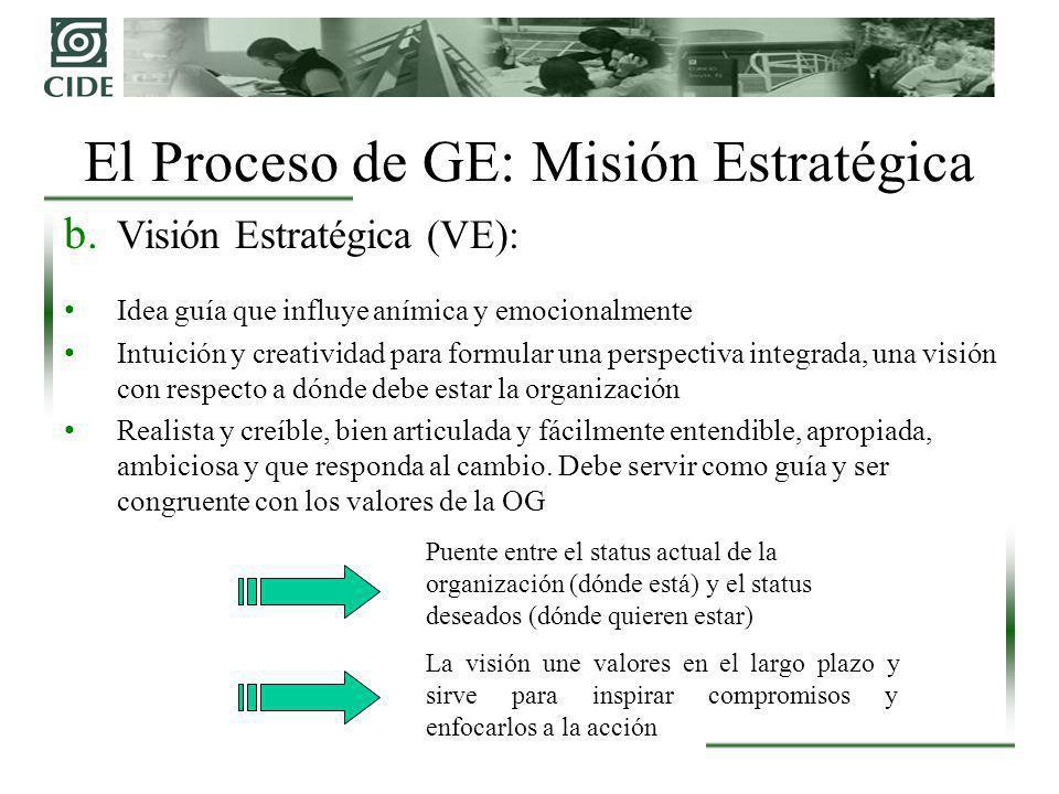 El Proceso de GE: Misión Estratégica b. Visión Estratégica (VE): Idea guía que influye anímica y emocionalmente Intuición y creatividad para formular