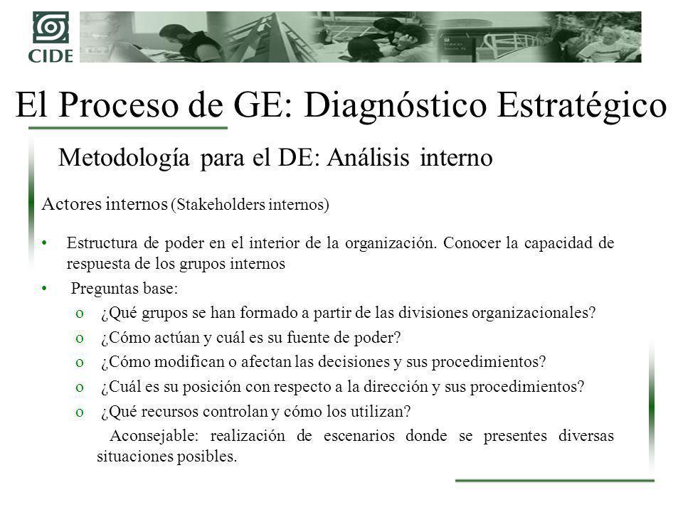 El Proceso de GE: Diagnóstico Estratégico Actores internos (Stakeholders internos) Estructura de poder en el interior de la organización. Conocer la c