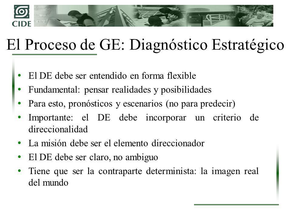 El Proceso de GE: Diagnóstico Estratégico El DE debe ser entendido en forma flexible Fundamental: pensar realidades y posibilidades Para esto, pronóst