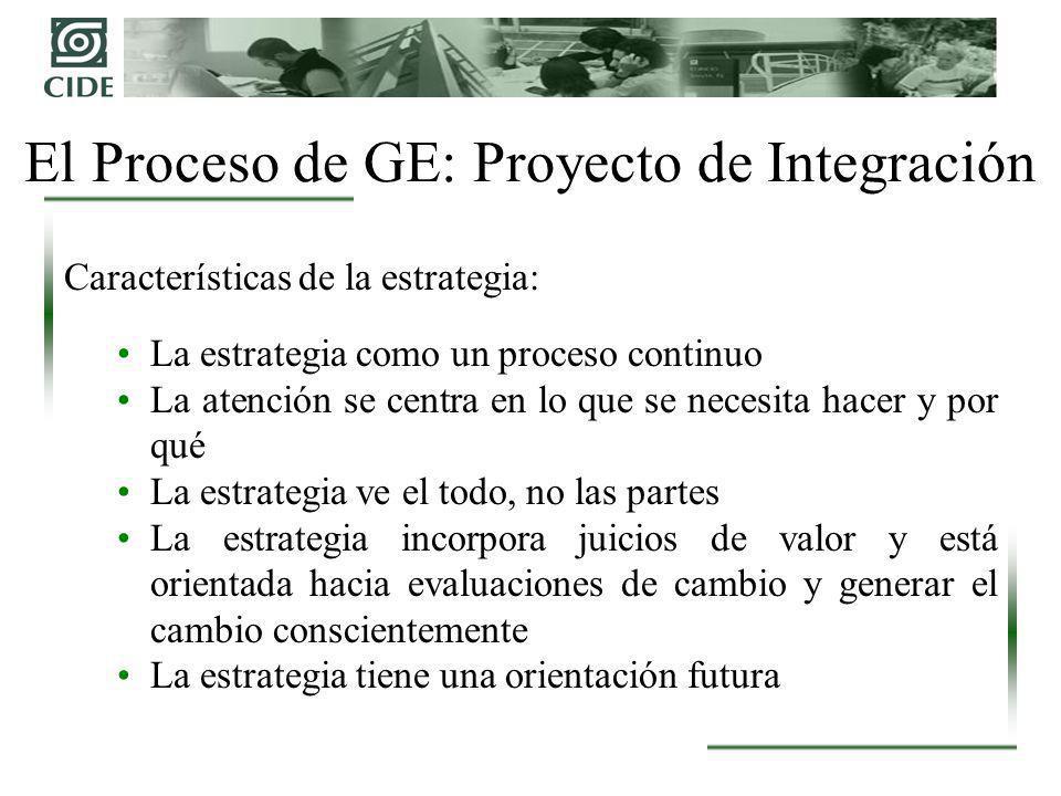 El Proceso de GE: Proyecto de Integración Características de la estrategia: La estrategia como un proceso continuo La atención se centra en lo que se