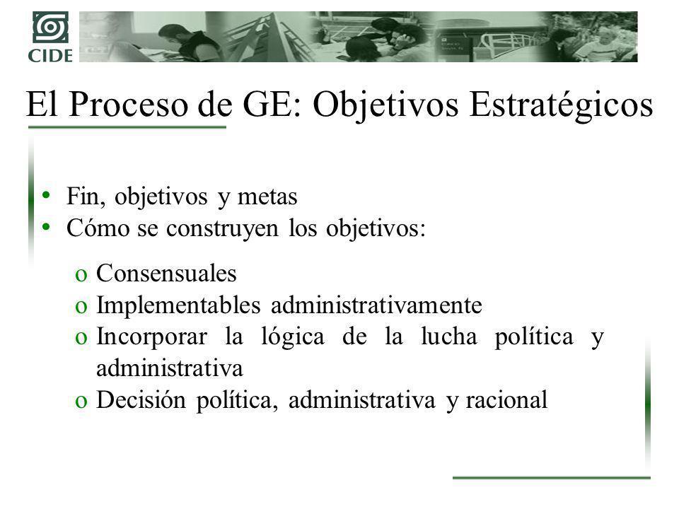 El Proceso de GE: Objetivos Estratégicos Fin, objetivos y metas Cómo se construyen los objetivos: oConsensuales oImplementables administrativamente oI