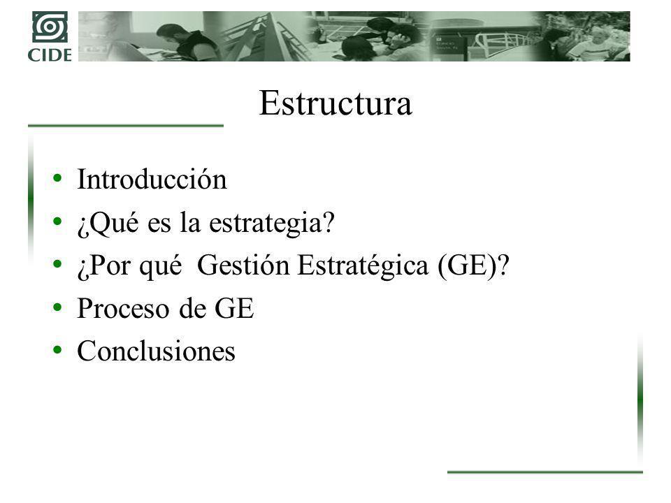 Estructura Introducción ¿Qué es la estrategia? ¿Por qué Gestión Estratégica (GE)? Proceso de GE Conclusiones
