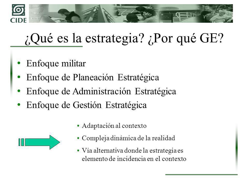 ¿Por qué Gestión Estratégica (GE).