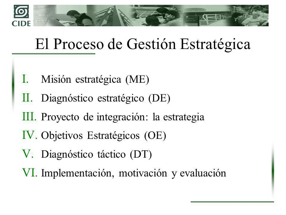 El Proceso de Gestión Estratégica I. Misión estratégica (ME) II. Diagnóstico estratégico (DE) III. Proyecto de integración: la estrategia IV. Objetivo