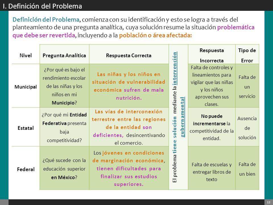13 Población Objetivo Población o Área Total: Conjunto de personas que habitan en cualquier división geográfica dada, o problemática genérica (ej.