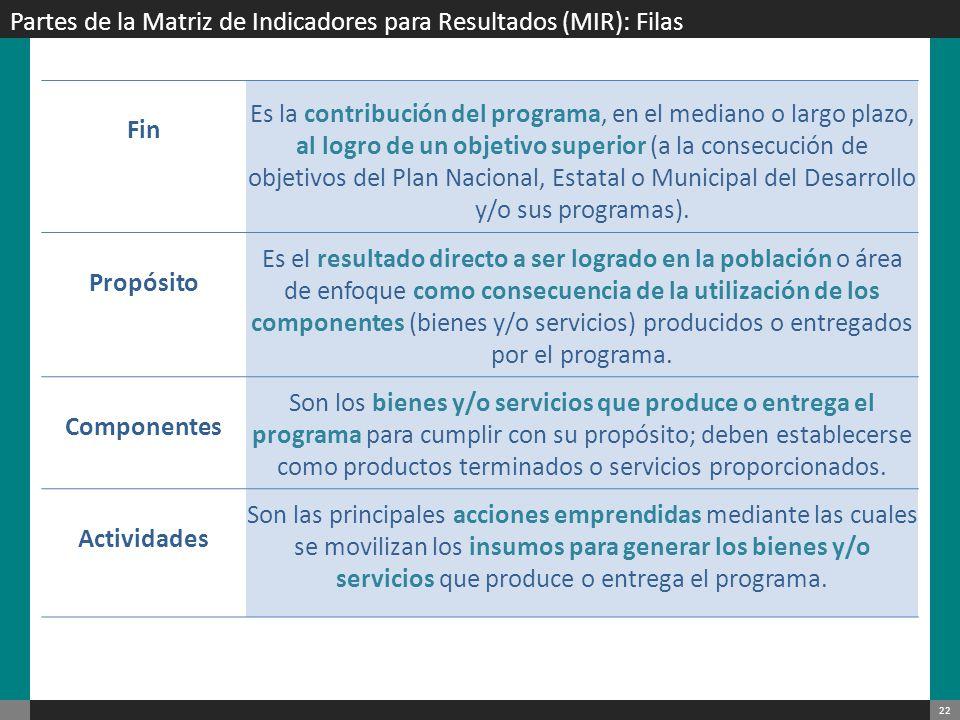 23 Partes de la Matriz de Indicadores para Resultados (MIR): Columnas Resumen NarrativoIndicadores Medios de verificación Supuestos Redacción de manera positiva de los objetivos esperados para cada nivel (fila) de la MIR (fin, propósito, componente y actividad).