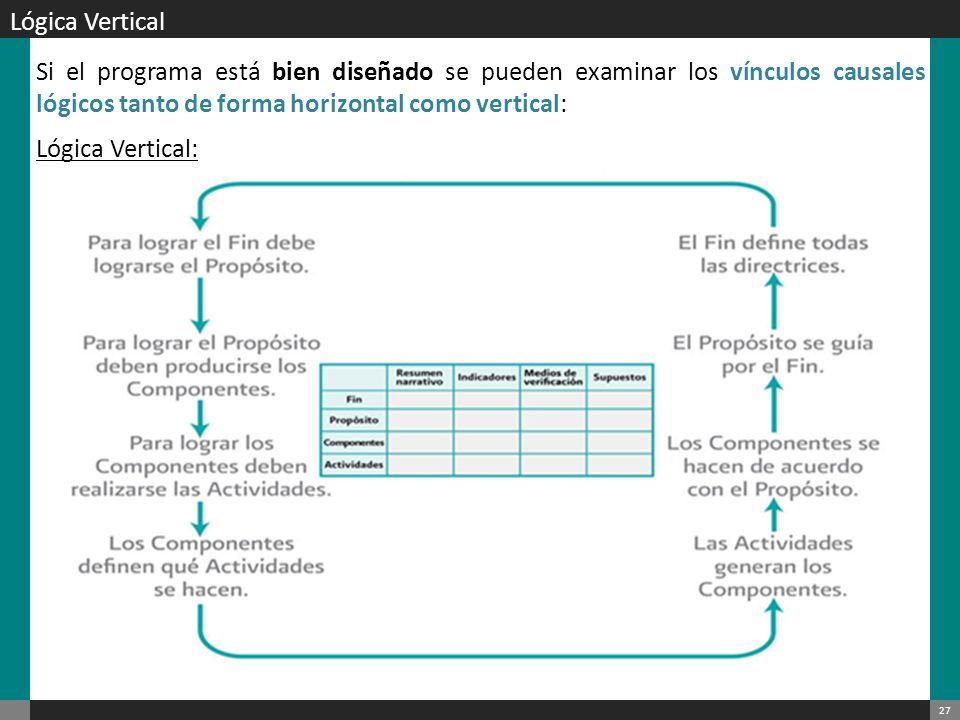 28 Indicadores Cada uno de los resúmenes narrativos, se traducirá en variables susceptibles de cálculo a través de los indicadores.