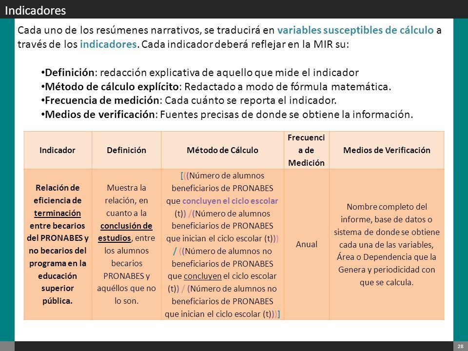 29 Criterios para la elección de Indicadores de desempeño Debe proveer información sobre la esencia del objetivo que se quiere medir; deben estar definidos sobre lo importante, con sentido práctico.
