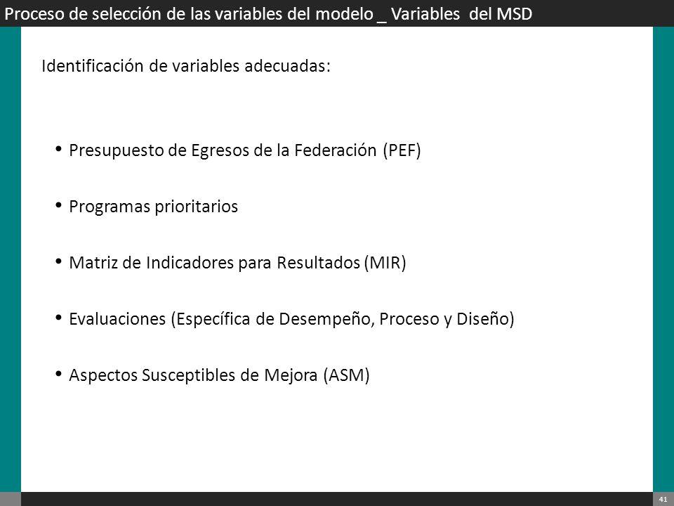 42 Proceso de selección de las variables del modelo-Teoría A partir de la identificación de las variables adecuadas, se procedió a: La calificación de variables.