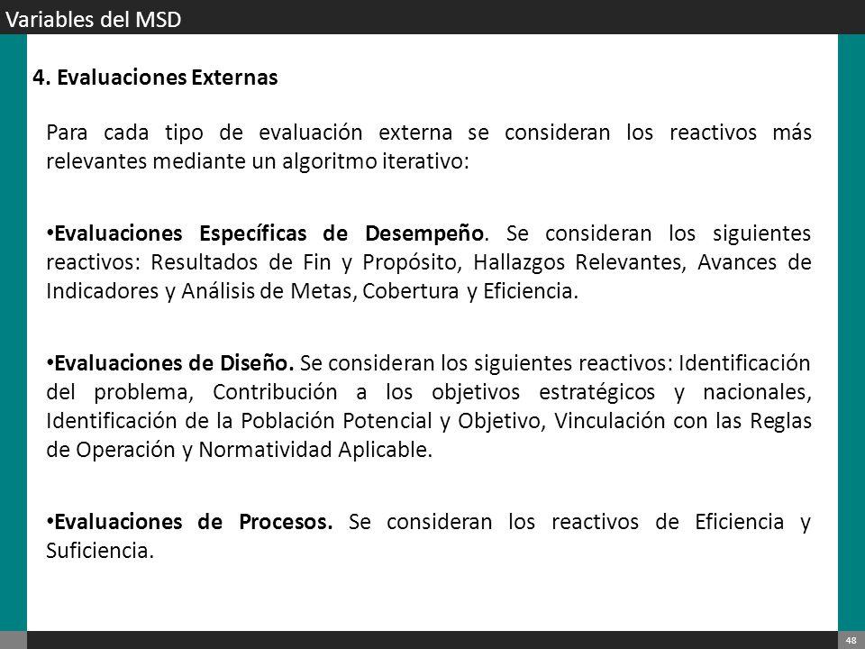 49 Los ASM son el resultado de las recomendaciones emitidas por las evaluaciones externas que son reportados, programados, registrados y actualizados en el Sistema de Seguimiento a Aspectos Susceptibles de Mejora (SSAS).