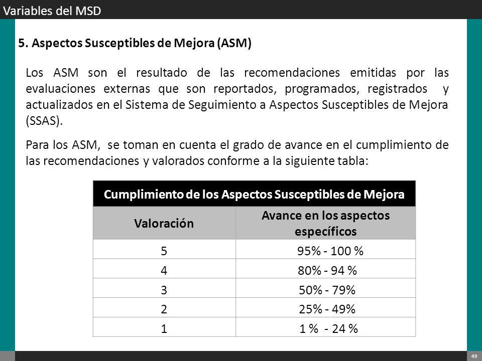 50 Información Sintetizada.