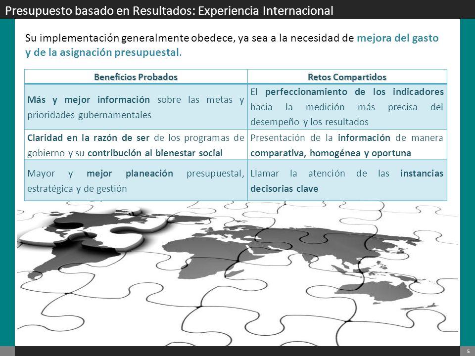 6 ¿Y México? Proceso de Reformas