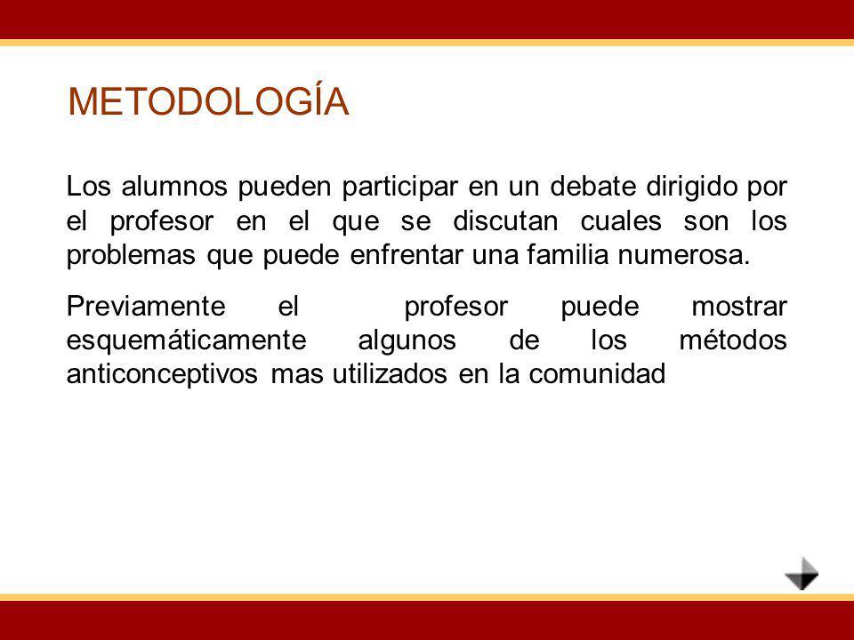 METODOLOGÍA Los alumnos pueden participar en un debate dirigido por el profesor en el que se discutan cuales son los problemas que puede enfrentar una