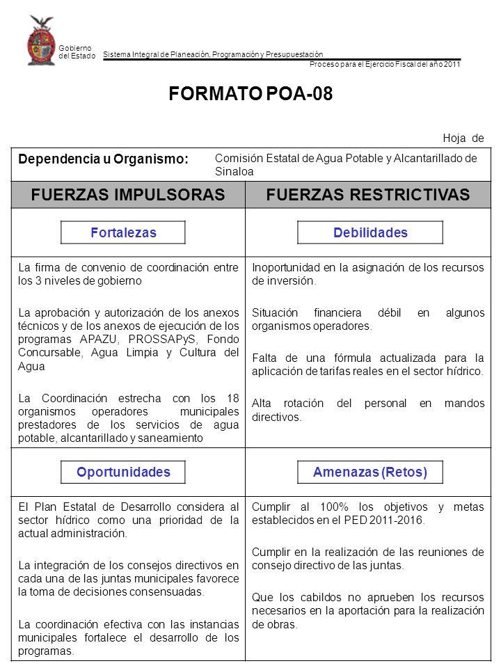 Sistema Integral de Planeación, Programación y Presupuestación Proceso para el Ejercicio Fiscal del año 2011 Gobierno del Estado FORMATO POA-08 Hoja de Dependencia u Organismo: Comisión Estatal de Agua Potable y Alcantarillado de Sinaloa FUERZAS IMPULSORASFUERZAS RESTRICTIVAS FortalezasDebilidades La firma de convenio de coordinación entre los 3 niveles de gobierno La aprobación y autorización de los anexos técnicos y de los anexos de ejecución de los programas APAZU, PROSSAPyS, Fondo Concursable, Agua Limpia y Cultura del Agua La Coordinación estrecha con los 18 organismos operadores municipales prestadores de los servicios de agua potable, alcantarillado y saneamiento Inoportunidad en la asignación de los recursos de inversión.