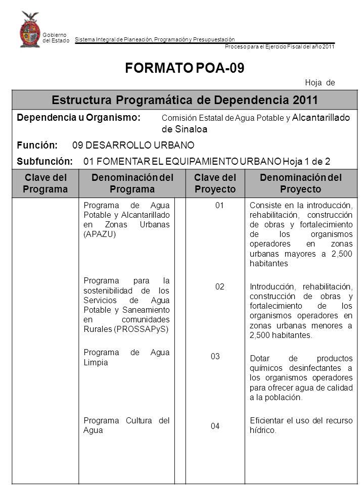 Sistema Integral de Planeación, Programación y Presupuestación Proceso para el Ejercicio Fiscal del año 2011 Gobierno del Estado FORMATO POA-09 Hoja de Estructura Programática de Dependencia 2011 Dependencia u Organismo: Comisión Estatal de Agua Potable y Alcantarillado de Sinaloa Función:09 DESARROLLO URBANO Subfunción:01 FOMENTAR EL EQUIPAMIENTO URBANO Hoja 1 de 2 Clave del Programa Denominación del Programa Clave del Proyecto Denominación del Proyecto Programa de Agua Potable y Alcantarillado en Zonas Urbanas (APAZU) Programa para la sostenibilidad de los Servicios de Agua Potable y Saneamiento en comunidades Rurales (PROSSAPyS) Programa de Agua Limpia Programa Cultura del Agua 01 02 03 04 Consiste en la introducción, rehabilitación, construcción de obras y fortalecimiento de los organismos operadores en zonas urbanas mayores a 2,500 habitantes Introducción, rehabilitación, construcción de obras y fortalecimiento de los organismos operadores en zonas urbanas menores a 2,500 habitantes.