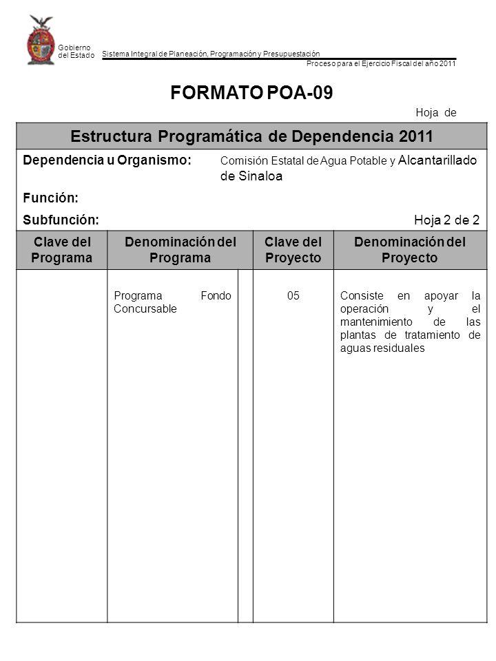 Sistema Integral de Planeación, Programación y Presupuestación Proceso para el Ejercicio Fiscal del año 2011 Gobierno del Estado FORMATO POA-09 Hoja de Estructura Programática de Dependencia 2011 Dependencia u Organismo: Comisión Estatal de Agua Potable y Alcantarillado de Sinaloa Función: Subfunción:Hoja 2 de 2 Clave del Programa Denominación del Programa Clave del Proyecto Denominación del Proyecto Programa Fondo Concursable 05Consiste en apoyar la operación y el mantenimiento de las plantas de tratamiento de aguas residuales