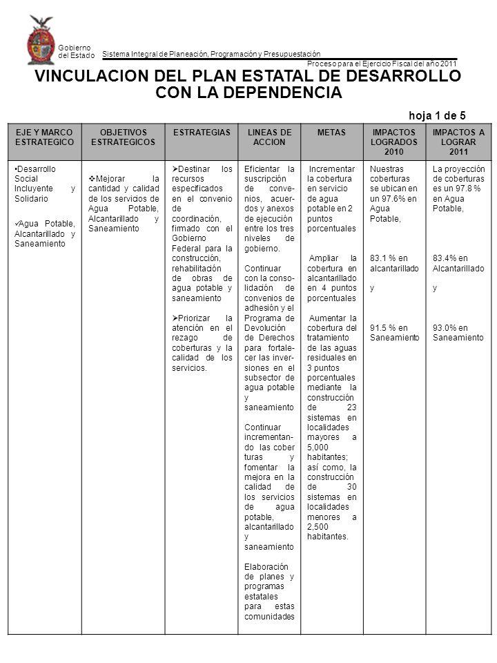 Sistema Integral de Planeación, Programación y Presupuestación Proceso para el Ejercicio Fiscal del año 2011 Gobierno del Estado EJE Y MARCO ESTRATEGICO OBJETIVOS ESTRATEGICOS ESTRATEGIASLINEAS DE ACCION METASIMPACTOS LOGRADOS 2010 IMPACTOS A LOGRAR 2011 Desarrollo Social Incluyente y Solidario Agua Potable, Alcantarillado y Saneamiento Mejorar la cantidad y calidad de los servicios de Agua Potable, Alcantarillado y Saneamiento Destinar los recursos especificados en el convenio de coordinación, firmado con el Gobierno Federal para la construcción, rehabilitación de obras de agua potable y saneamiento Priorizar la atención en el rezago de coberturas y la calidad de los servicios.