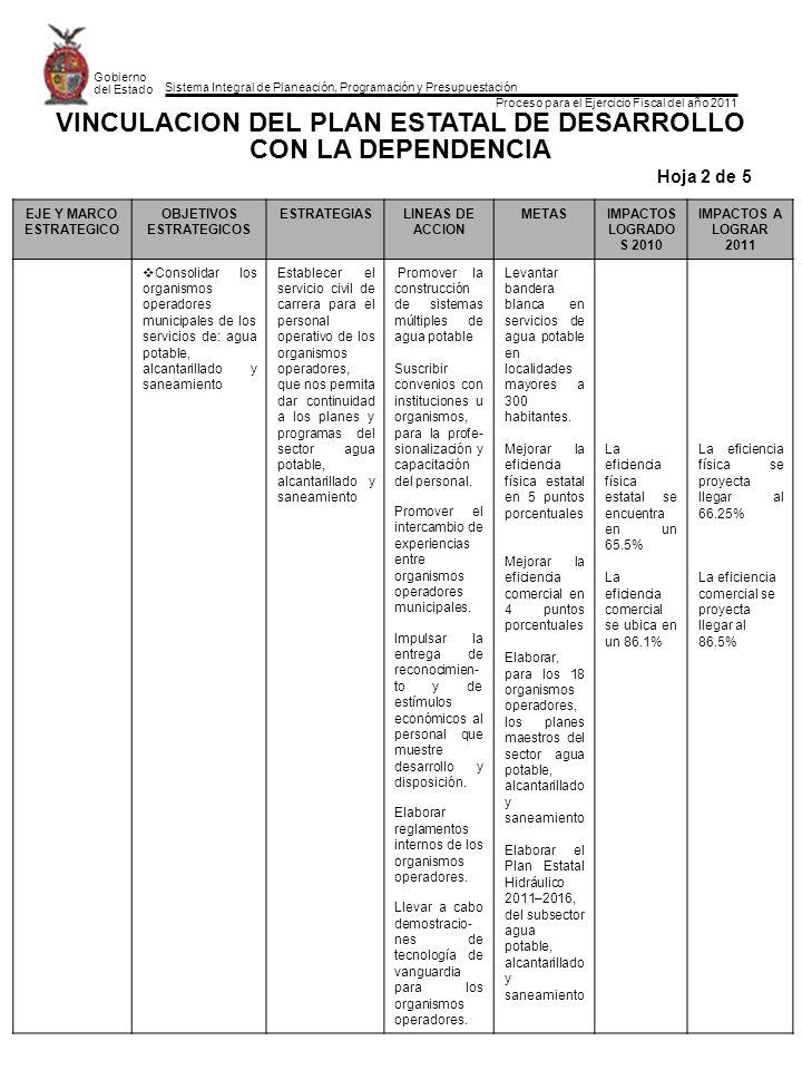 Sistema Integral de Planeación, Programación y Presupuestación Proceso para el Ejercicio Fiscal del año 2011 Gobierno del Estado EJE Y MARCO ESTRATEGICO OBJETIVOS ESTRATEGICOS ESTRATEGIASLINEAS DE ACCION METASIMPACTOS LOGRADO S 2010 IMPACTOS A LOGRAR 2011 Consolidar los organismos operadores municipales de los servicios de: agua potable, alcantarillado y saneamiento Establecer el servicio civil de carrera para el personal operativo de los organismos operadores, que nos permita dar continuidad a los planes y programas del sector agua potable, alcantarillado y saneamiento Promover la construcción de sistemas múltiples de agua potable Suscribir convenios con instituciones u organismos, para la profe- sionalización y capacitación del personal.