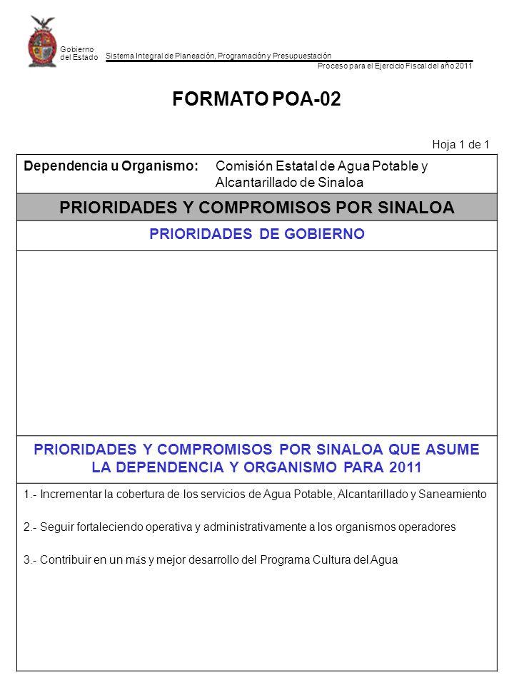 Sistema Integral de Planeación, Programación y Presupuestación Proceso para el Ejercicio Fiscal del año 2011 Gobierno del Estado FORMATO POA-02 Hoja 1 de 1 Dependencia u Organismo:Comisión Estatal de Agua Potable y Alcantarillado de Sinaloa PRIORIDADES Y COMPROMISOS POR SINALOA PRIORIDADES DE GOBIERNO PRIORIDADES Y COMPROMISOS POR SINALOA QUE ASUME LA DEPENDENCIA Y ORGANISMO PARA 2011 1.- Incrementar la cobertura de los servicios de Agua Potable, Alcantarillado y Saneamiento 2.- Seguir fortaleciendo operativa y administrativamente a los organismos operadores 3.- Contribuir en un m á s y mejor desarrollo del Programa Cultura del Agua
