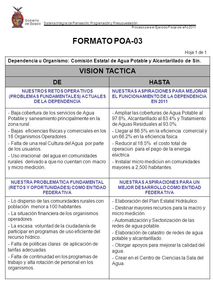 Sistema Integral de Planeación, Programación y Presupuestación Proceso para el Ejercicio Fiscal del año 2011 Gobierno del Estado FORMATO POA-03 Hoja 1 de 1 Dependencia u Organismo: Comisión Estatal de Agua Potable y Alcantarillado de Sin.