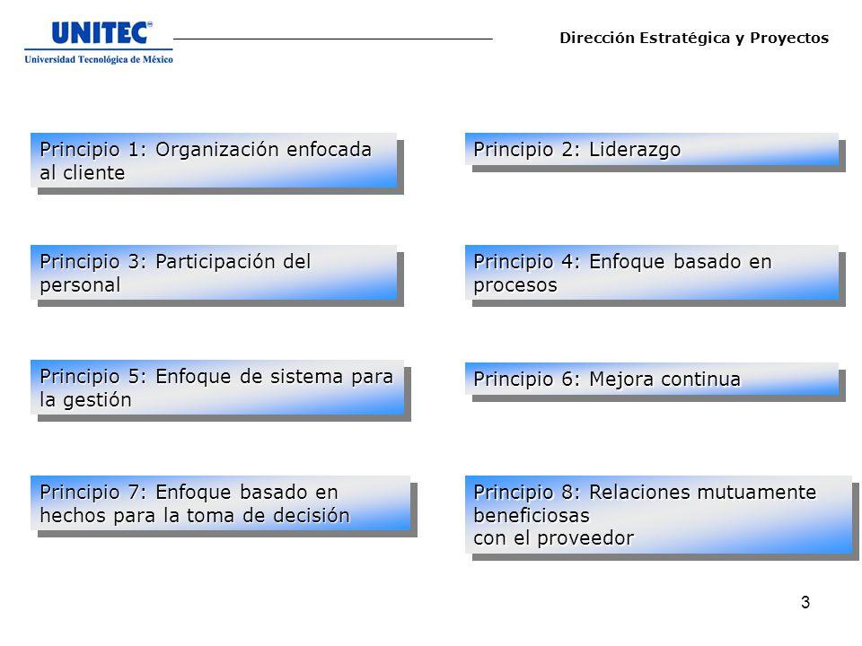 3 Dirección Estratégica y Proyectos Principio 1: Organización enfocada al cliente Principio 1: Organización enfocada al cliente Principio 1: Organizac