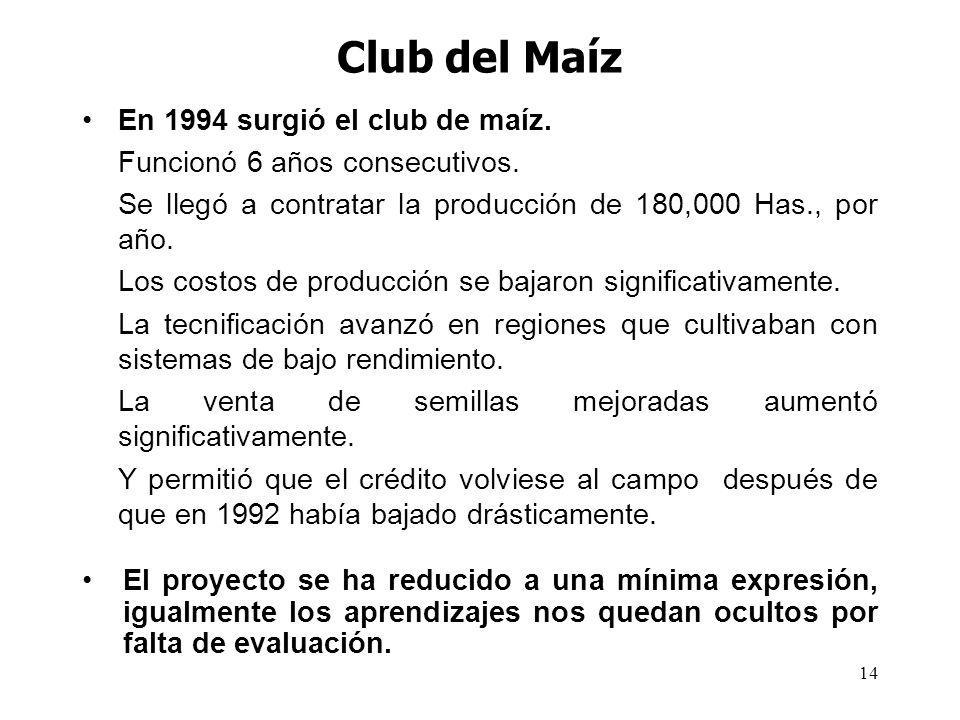 14 Club del Maíz En 1994 surgió el club de maíz. Funcionó 6 años consecutivos. Se llegó a contratar la producción de 180,000 Has., por año. Los costos