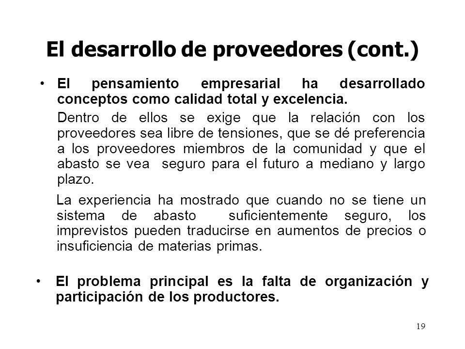 19 El desarrollo de proveedores (cont.) El pensamiento empresarial ha desarrollado conceptos como calidad total y excelencia.