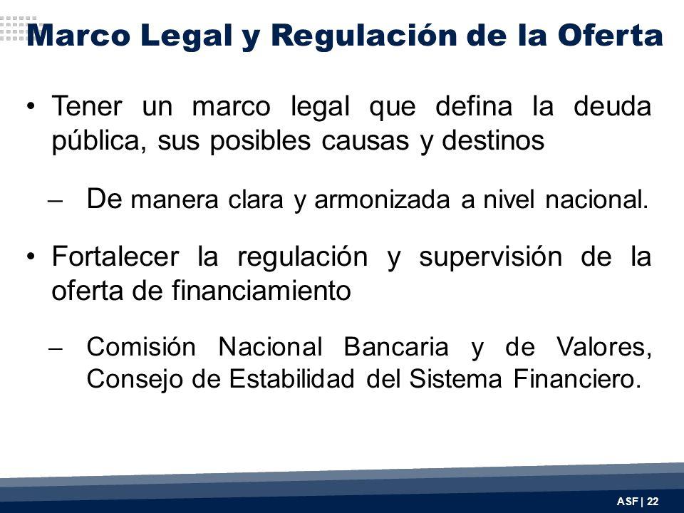 Marco Legal y Regulación de la Oferta Tener un marco legal que defina la deuda pública, sus posibles causas y destinos ̶ De manera clara y armonizada a nivel nacional.