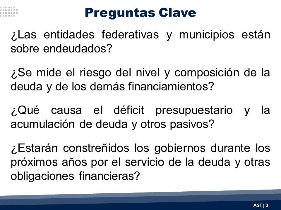 Preguntas Clave ASF | 3 ¿Las entidades federativas y municipios están sobre endeudados.