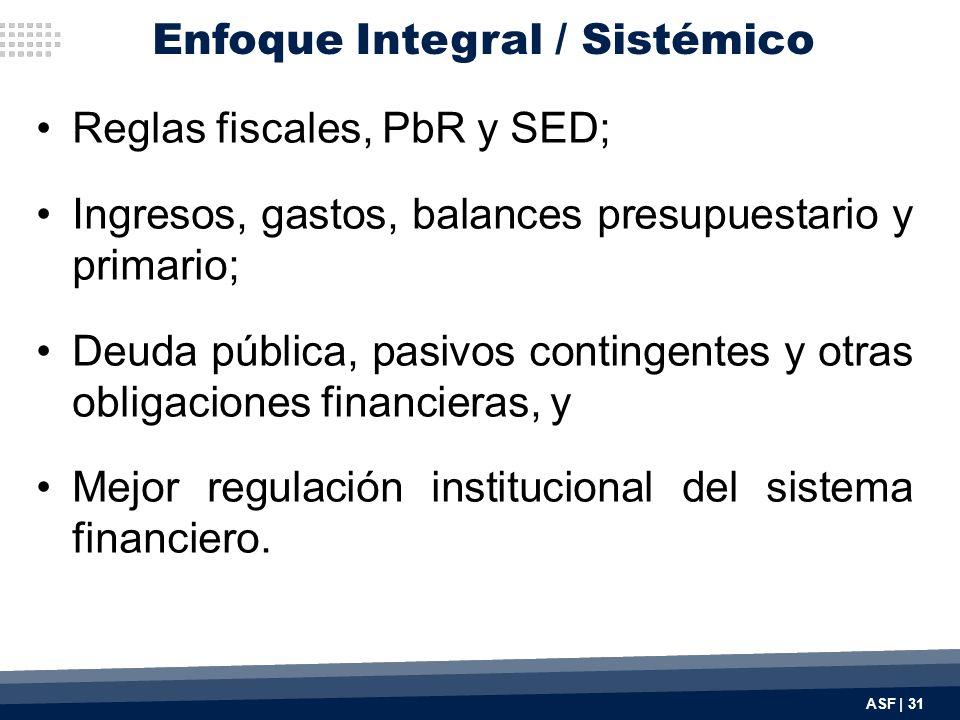 Reglas fiscales, PbR y SED; Ingresos, gastos, balances presupuestario y primario; Deuda pública, pasivos contingentes y otras obligaciones financieras, y Mejor regulación institucional del sistema financiero.