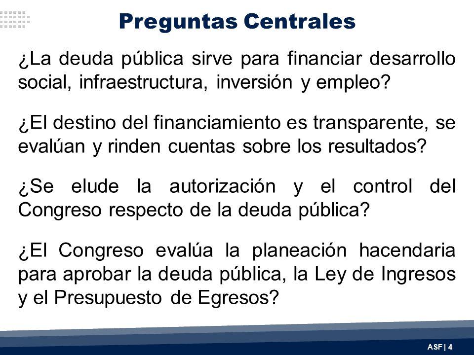 Reglas fiscales para dar certidumbre a la solvencia, estabilidad y sostenibilidad de las finanzas y la deuda pública ̶ A mediano plazo y a través del ciclo económico.