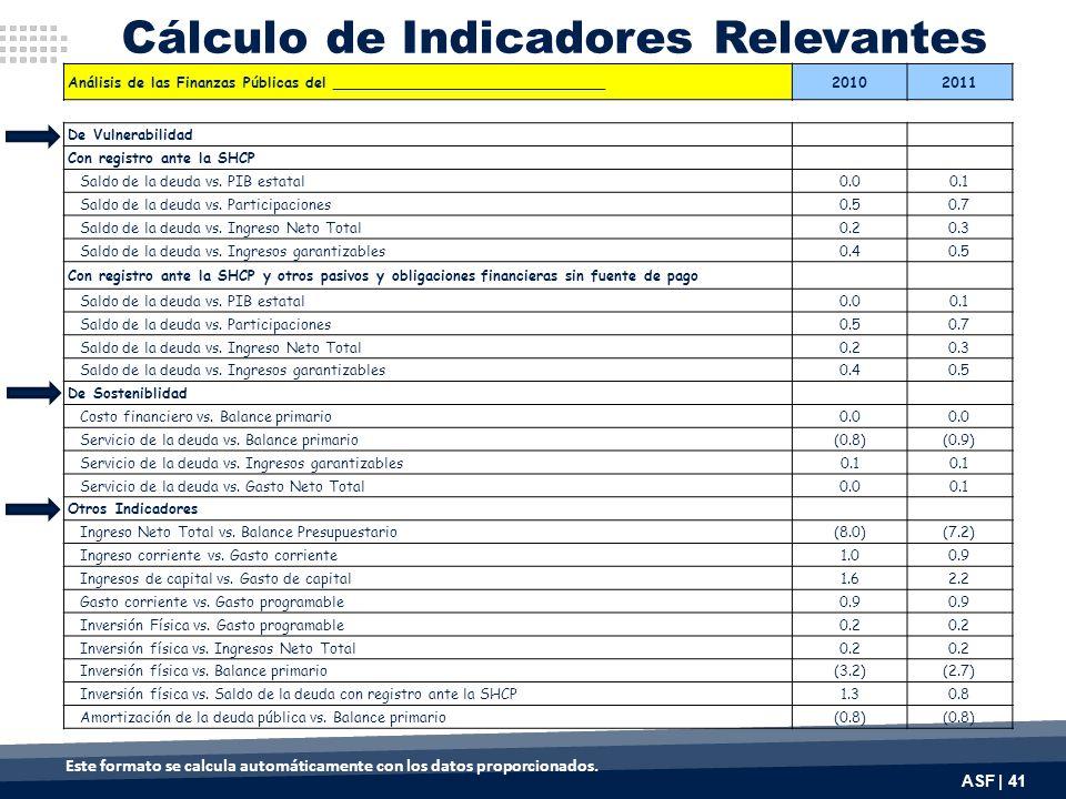 ASF | 41 Análisis de las Finanzas Públicas del ______________________________20102011 De Vulnerabilidad Con registro ante la SHCP Saldo de la deuda vs.