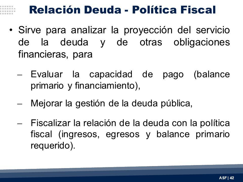 Sirve para analizar la proyección del servicio de la deuda y de otras obligaciones financieras, para ̶ Evaluar la capacidad de pago (balance primario y financiamiento), ̶ Mejorar la gestión de la deuda pública, ̶ Fiscalizar la relación de la deuda con la política fiscal (ingresos, egresos y balance primario requerido).