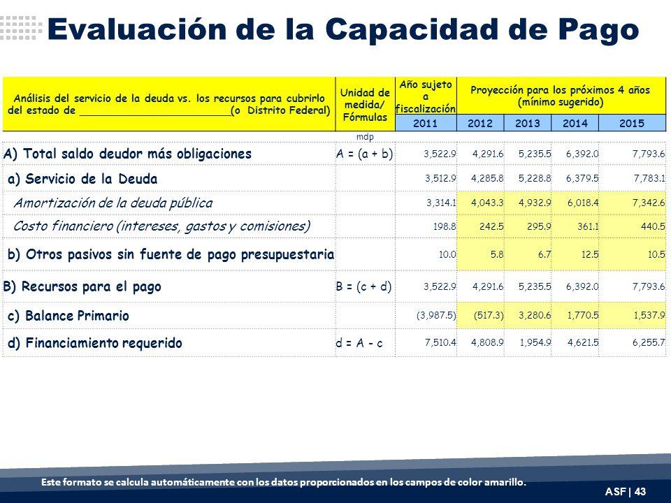 ASF | 43 Análisis del servicio de la deuda vs.