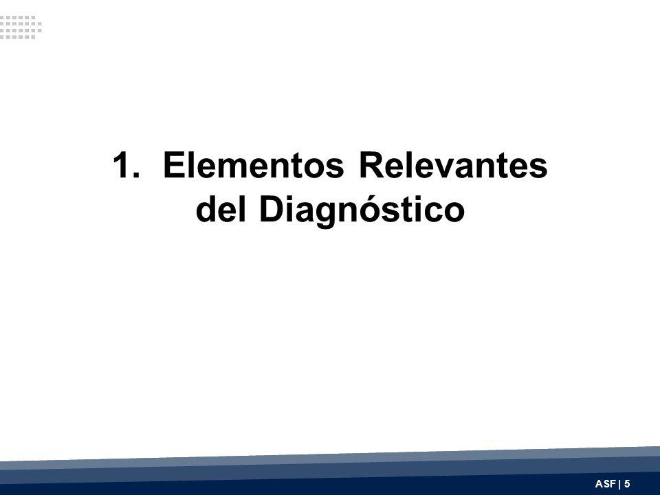 1. Elementos Relevantes del Diagnóstico ASF | 5