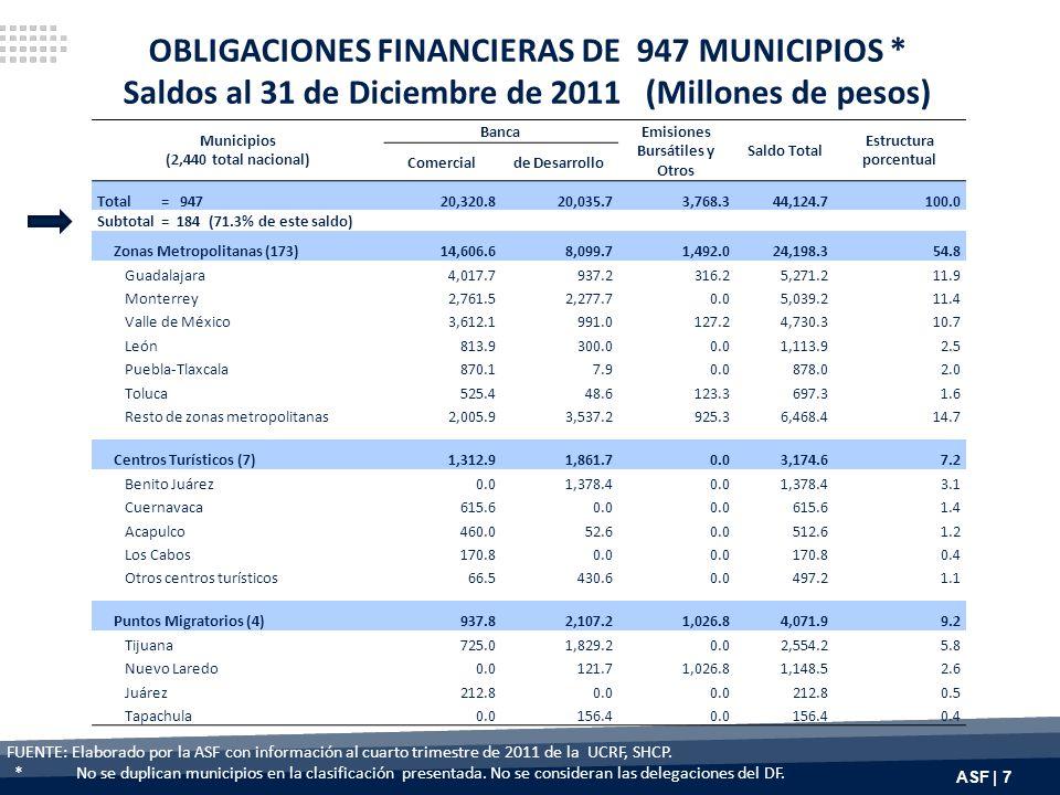 Adecuar la concurrencia financiera con equidad y solidaridad entre la Federación, entidades y municipios en: ̶ Programas sociales, impulso económico e infraestructura.