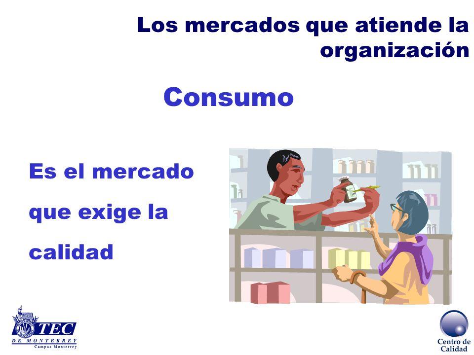 Los mercados que atiende la organización: consumo, laboral, capital y social La función de la organización