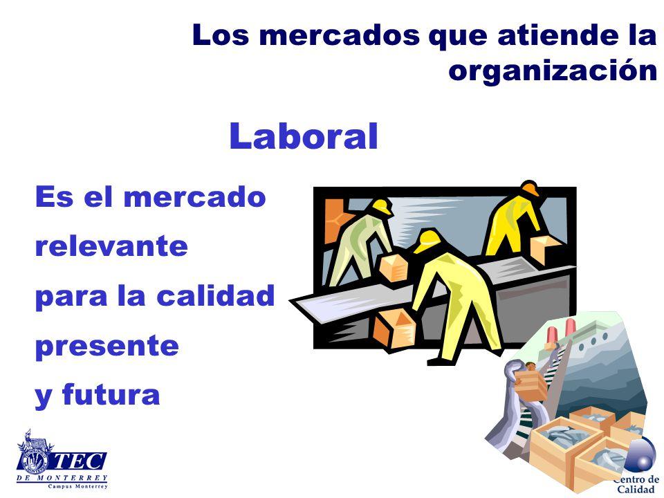 Los mercados que atiende la organización Consumo Es el mercado que exige la calidad