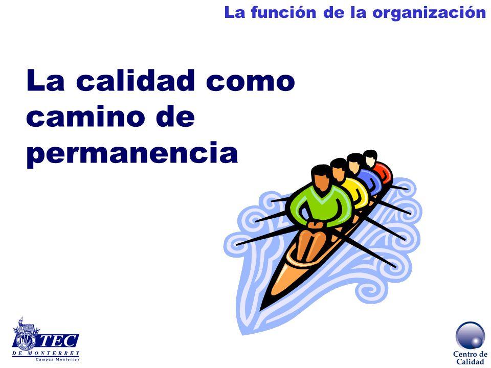LAS SEIS DIMENSIONES DE LA CALIDAD CALIDADCALIDAD Motivación de los empleados Satisfacción de los grupos de interés PERMANENCIA ENTREGAENTREGA COSTOCO