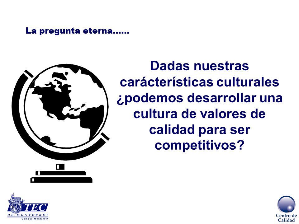 Fuente: Díaz-Guerrero, Rogelio. Psicología del Mexicano. Editorial Trillas 1990. México
