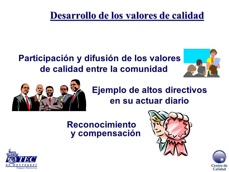 Educación continua Desarrollo de los valores de calidad Respeto a la cultura individual Confianza y delegación de autoridad