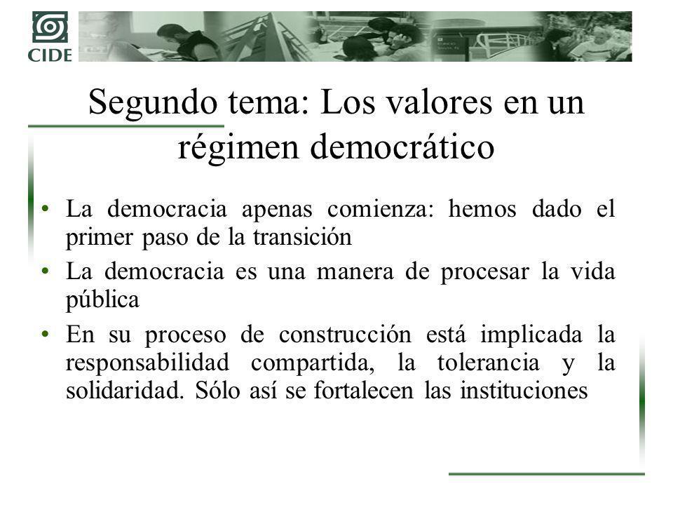 Segundo tema: Los valores en un régimen democrático La democracia apenas comienza: hemos dado el primer paso de la transición La democracia es una manera de procesar la vida pública En su proceso de construcción está implicada la responsabilidad compartida, la tolerancia y la solidaridad.