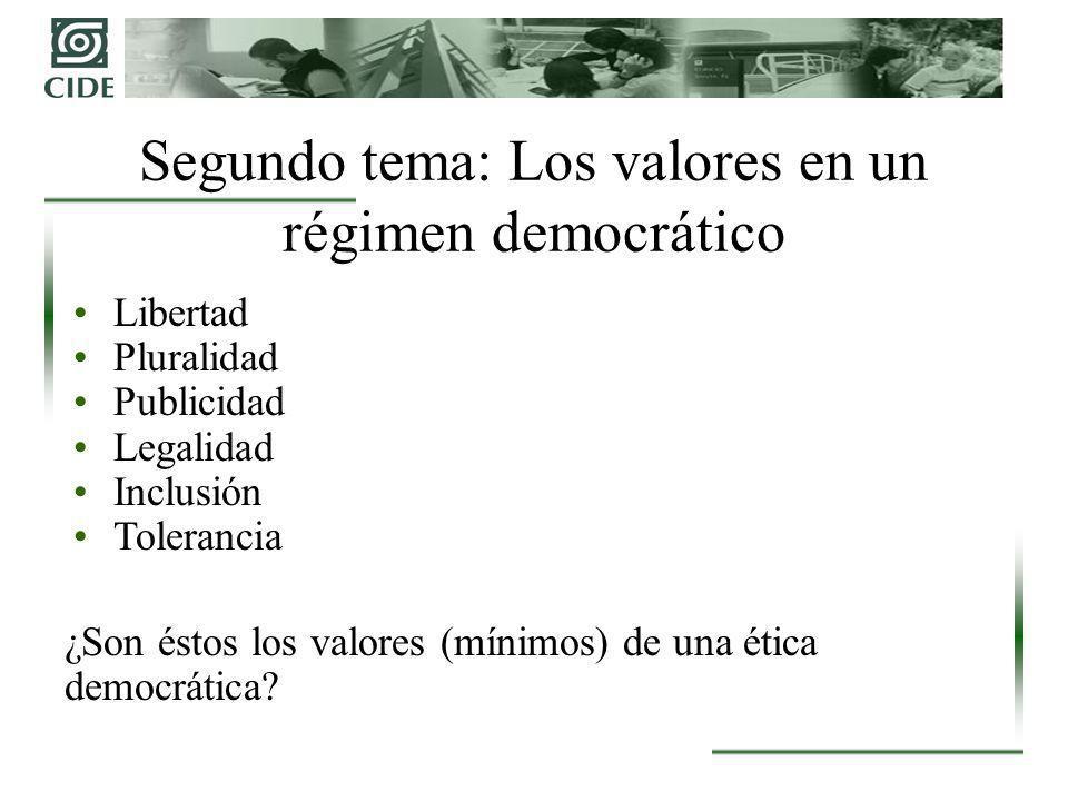 Libertad Pluralidad Publicidad Legalidad Inclusión Tolerancia ¿Son éstos los valores (mínimos) de una ética democrática? Segundo tema: Los valores en