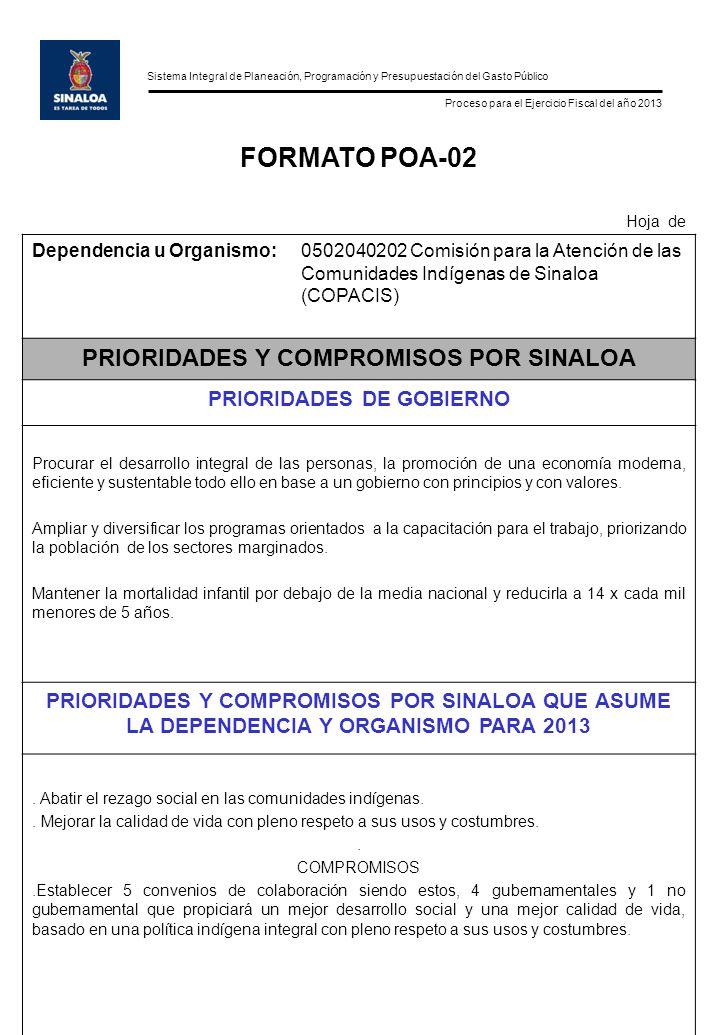 Sistema Integral de Planeación, Programación y Presupuestación del Gasto Público Proceso para el Ejercicio Fiscal del año 2013 FORMATO POA-02 Hoja de Dependencia u Organismo:0502040202 Comisión para la Atención de las Comunidades Indígenas de Sinaloa (COPACIS) PRIORIDADES Y COMPROMISOS POR SINALOA PRIORIDADES DE GOBIERNO Procurar el desarrollo integral de las personas, la promoción de una economía moderna, eficiente y sustentable todo ello en base a un gobierno con principios y con valores.
