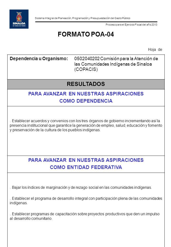 Sistema Integral de Planeación, Programación y Presupuestación del Gasto Público Proceso para el Ejercicio Fiscal del año 2013 FORMATO POA-04 Hoja de Dependencia u Organismo:0502040202 Comisión para la Atención de las Comunidades Indígenas de Sinaloa (COPACIS) RESULTADOS PARA AVANZAR EN NUESTRAS ASPIRACIONES COMO DEPENDENCIA.